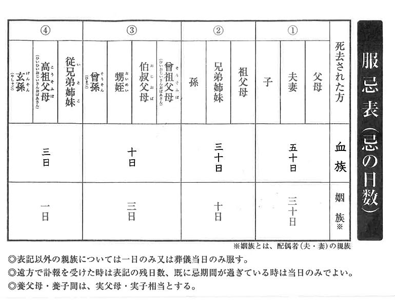 高松の氏神さん【石清尾八幡宮】...